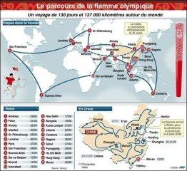 JO 2008 - Parcours mondial de la Flamme