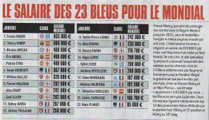 2010 - Salaire des Bleus